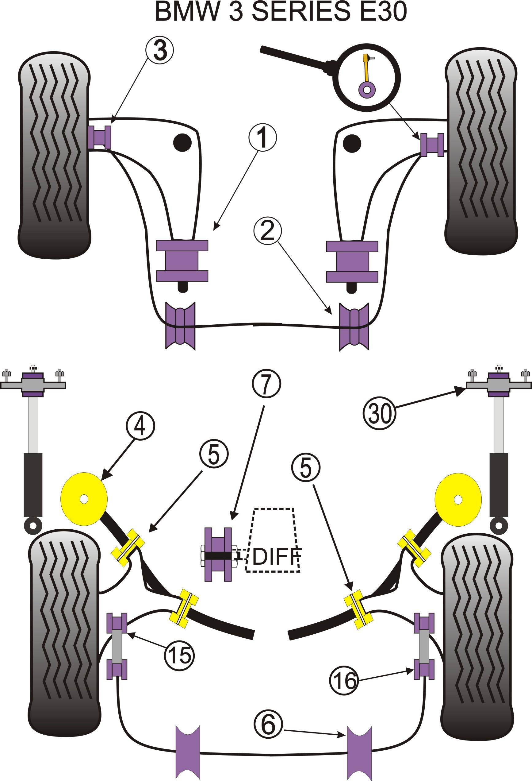 Powerflex Front Control Arm Rear Bushes Offset E46 M3 Z4mhack Bmw M30 Engine Diagram E30